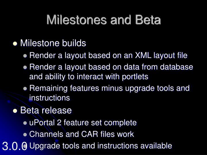 Milestones and Beta