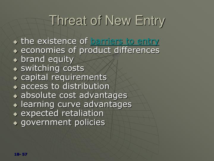 Threat of New Entry