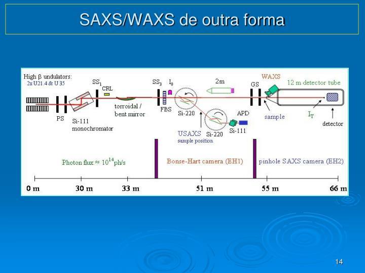 SAXS/WAXS de outra forma