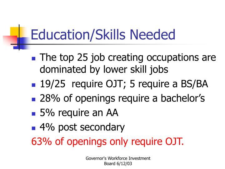Education/Skills Needed