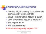 education skills needed