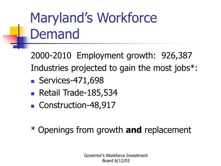 Maryland's Workforce