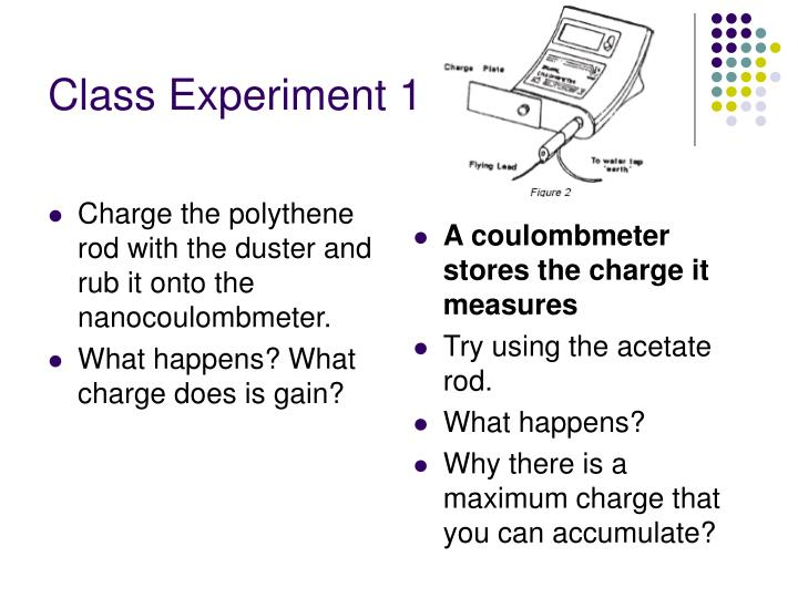 Charge the polythene rod with the duster and rub it onto the nanocoulombmeter.