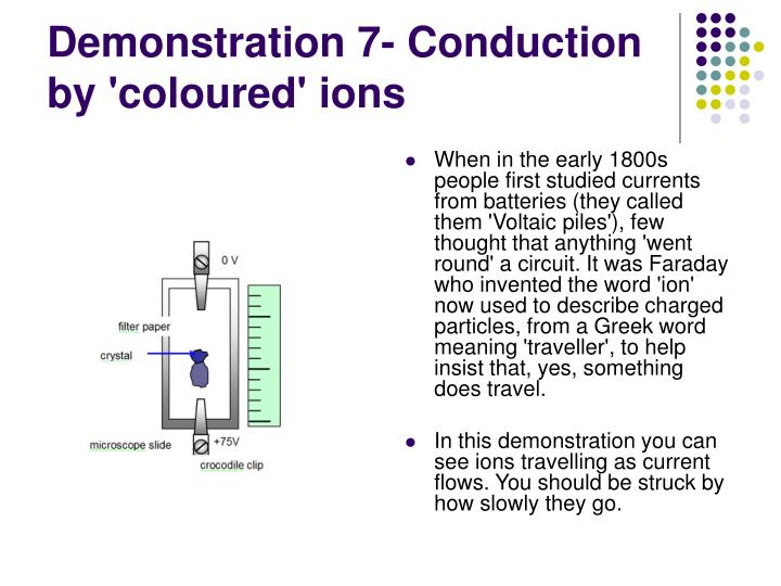 Demonstration 7- Conduction by 'coloured' ions