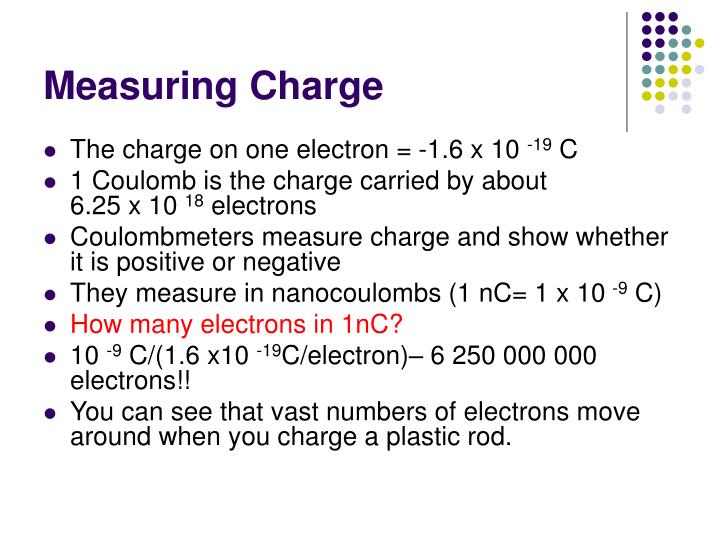Measuring Charge