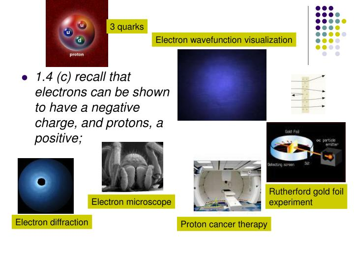 1.4 (c) recall that electrons can be shown to have a negative charge, and protons, a positive;