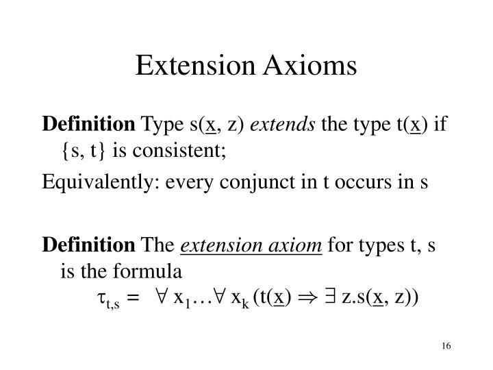 Extension Axioms