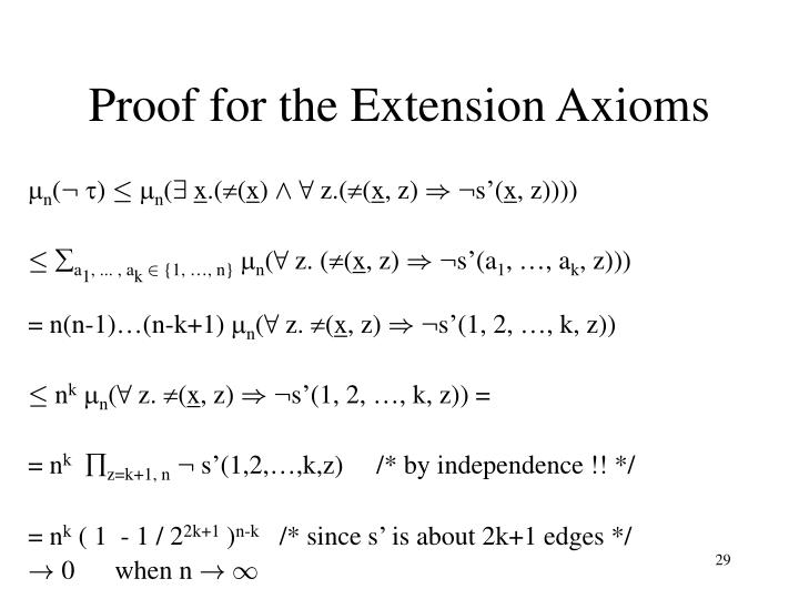 Proof for the Extension Axioms