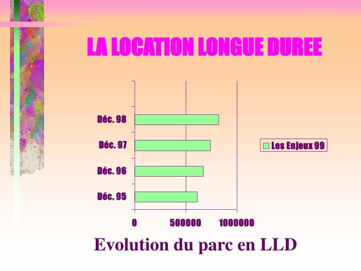 LA LOCATION LONGUE DUREE