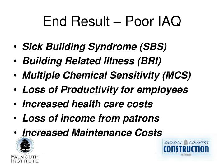 End Result – Poor IAQ