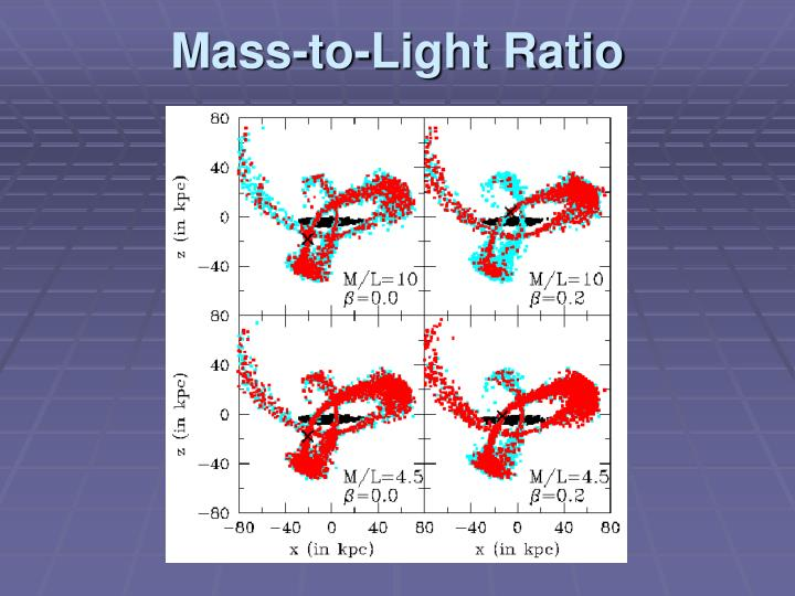 Mass-to-Light Ratio