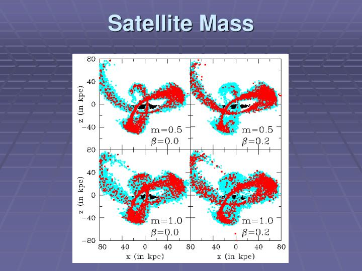 Satellite Mass