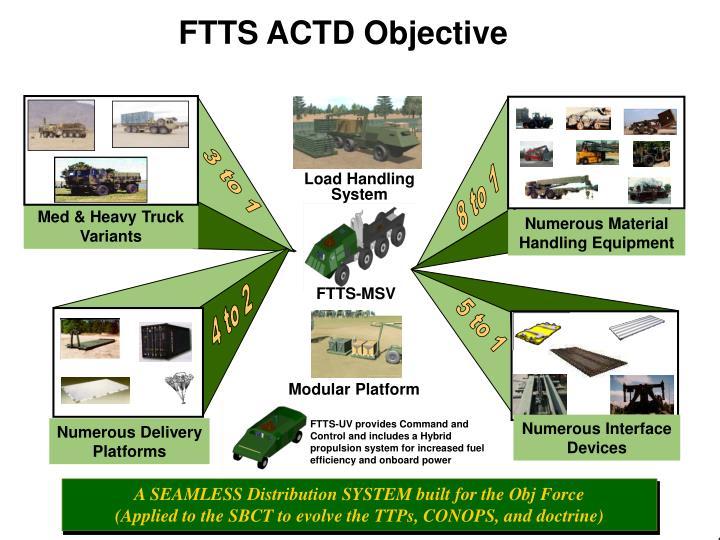 FTTS ACTD Objective