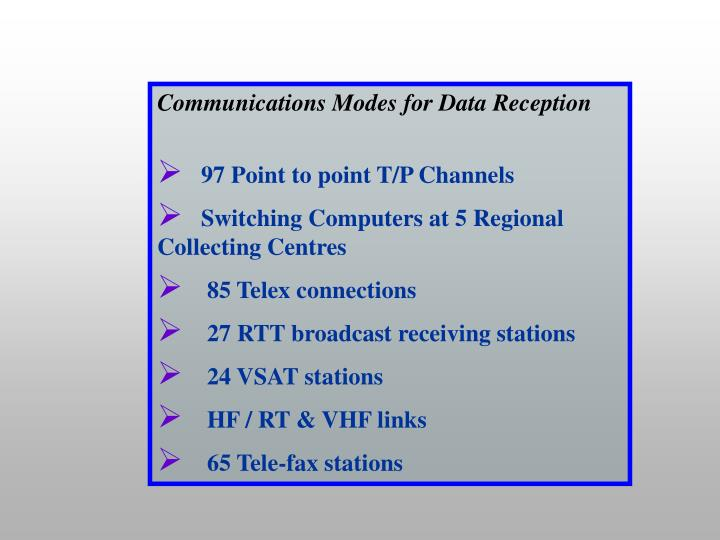 Communications Modes for Data Reception