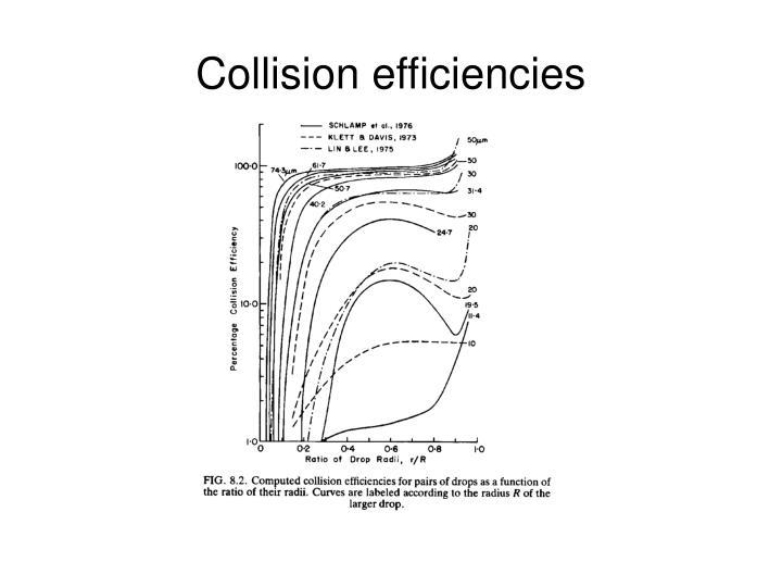 Collision efficiencies