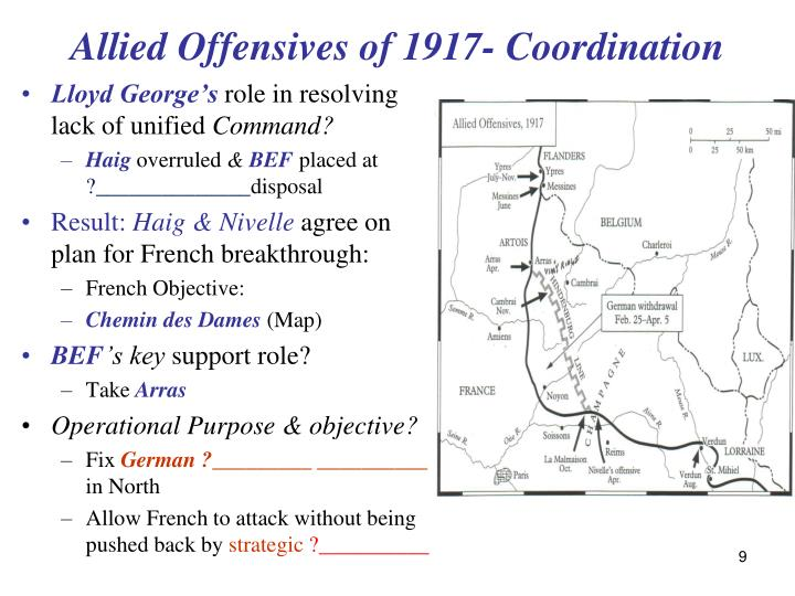 Allied Offensives of 1917- Coordination