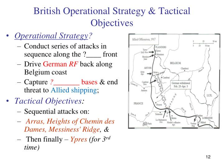 British Operational Strategy & Tactical Objectives