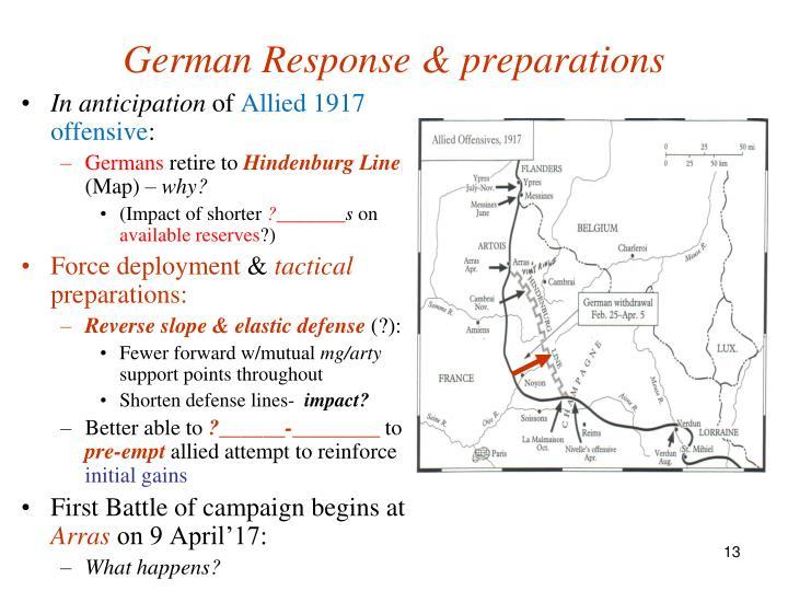 German Response & preparations