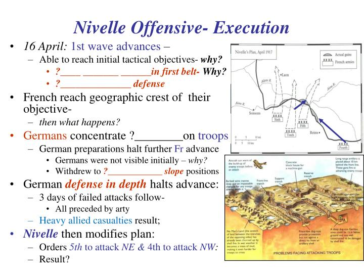 Nivelle Offensive- Execution