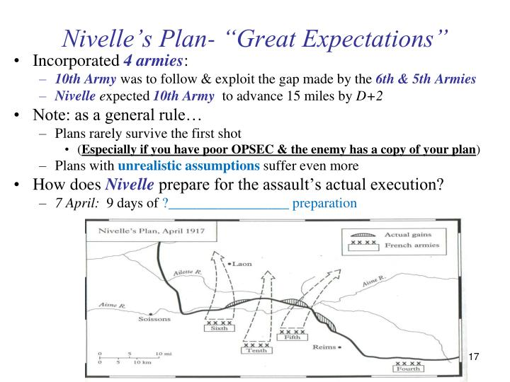 "Nivelle's Plan- ""Great Expectations"""