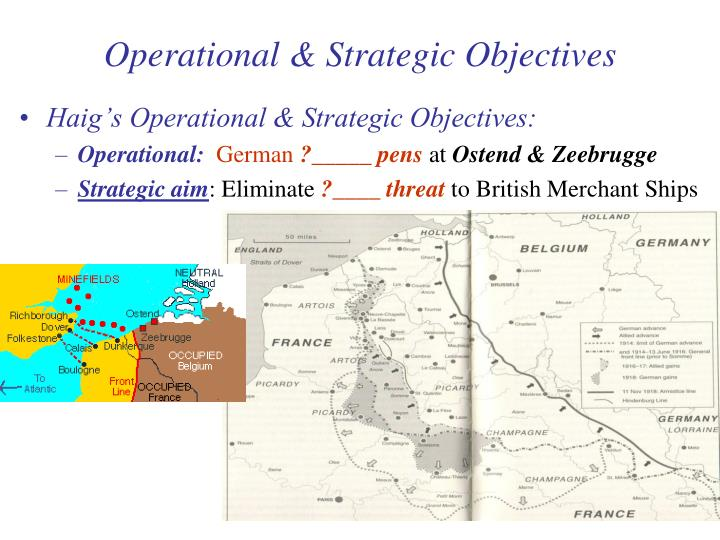 Operational & Strategic Objectives