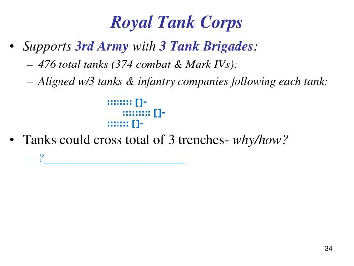 Royal Tank Corps