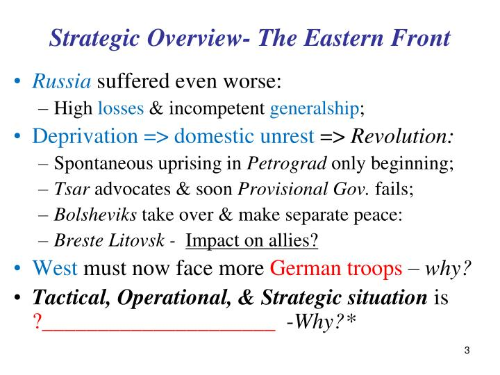 Strategic overview the eastern front