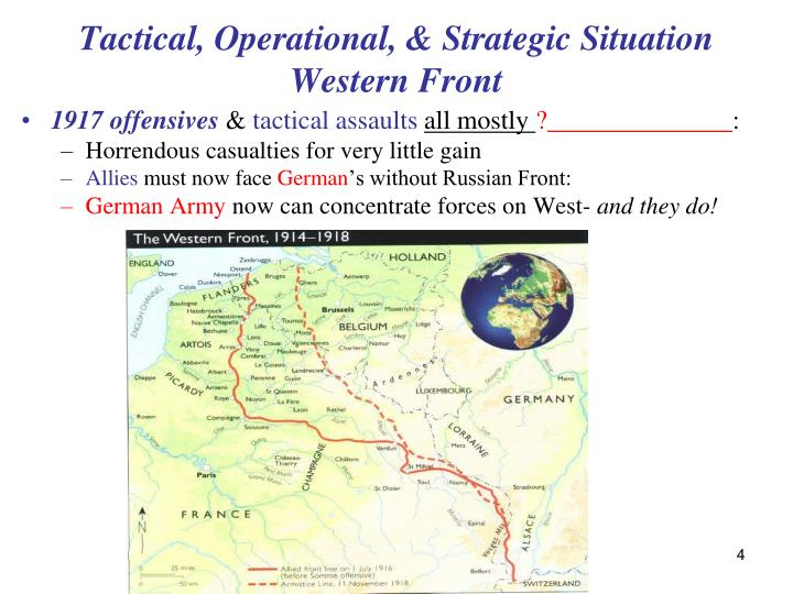 Tactical, Operational, & Strategic Situation