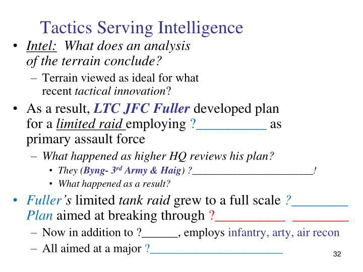 Tactics Serving Intelligence