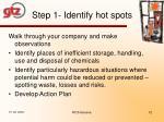 step 1 identify hot spots
