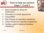 tools to help you achieve steps 1 2 and 3