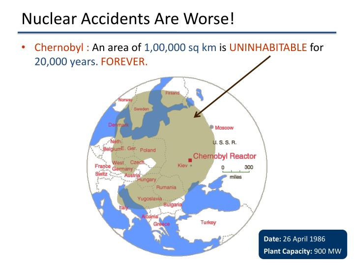 Nuclear Accidents Are Worse!