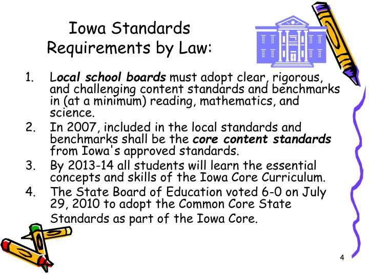 Iowa Standards Requirements by Law: