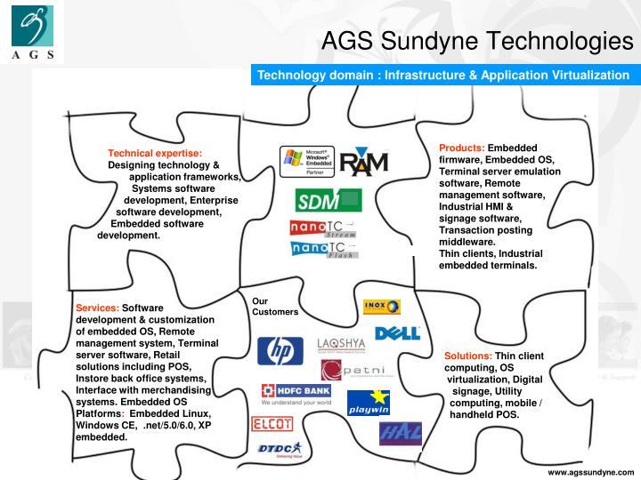 AGS Sundyne Technologies
