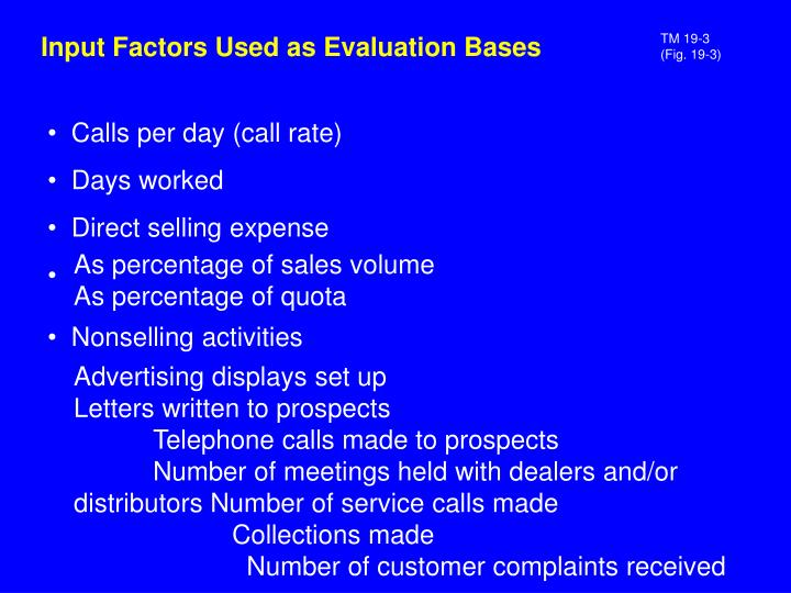 Input Factors Used as Evaluation Bases