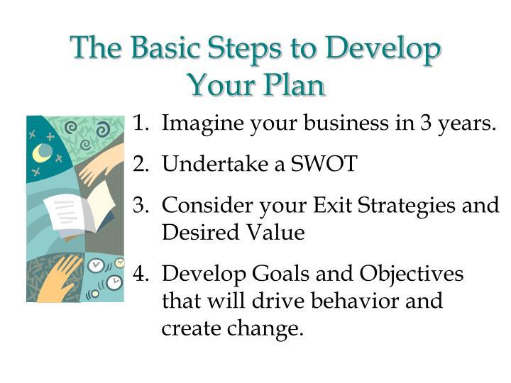 Creating A Business Development Plan
