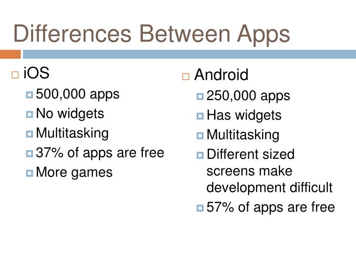 Differences Between Apps