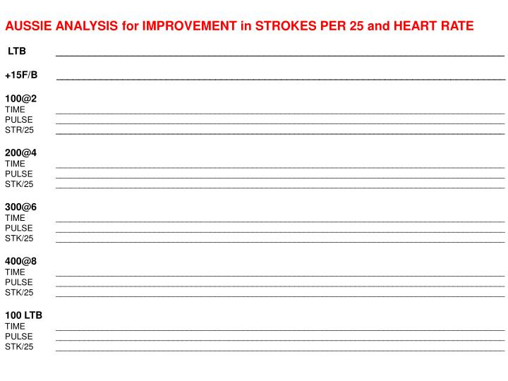 AUSSIE ANALYSIS for IMPROVEMENT in STROKES PER 25 and HEART RATE