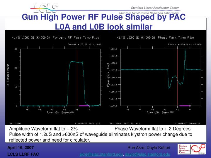 Gun High Power RF Pulse Shaped by PAC