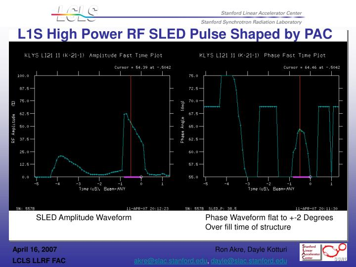 L1S High Power RF SLED Pulse Shaped by PAC