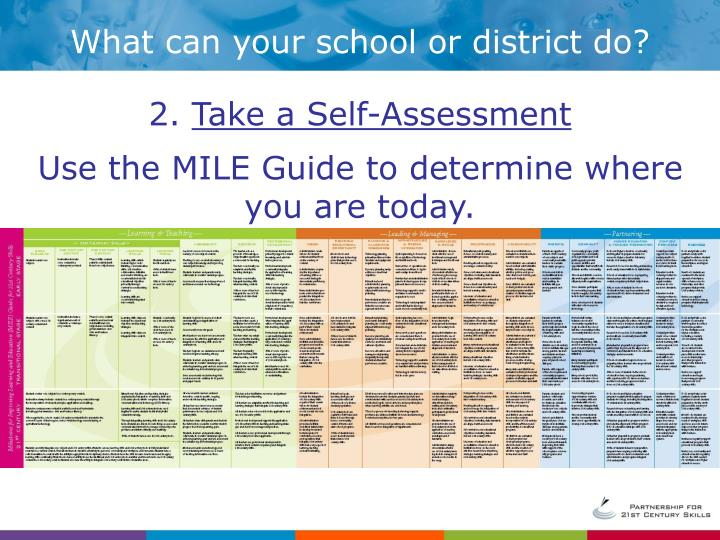 What can your school or district do?
