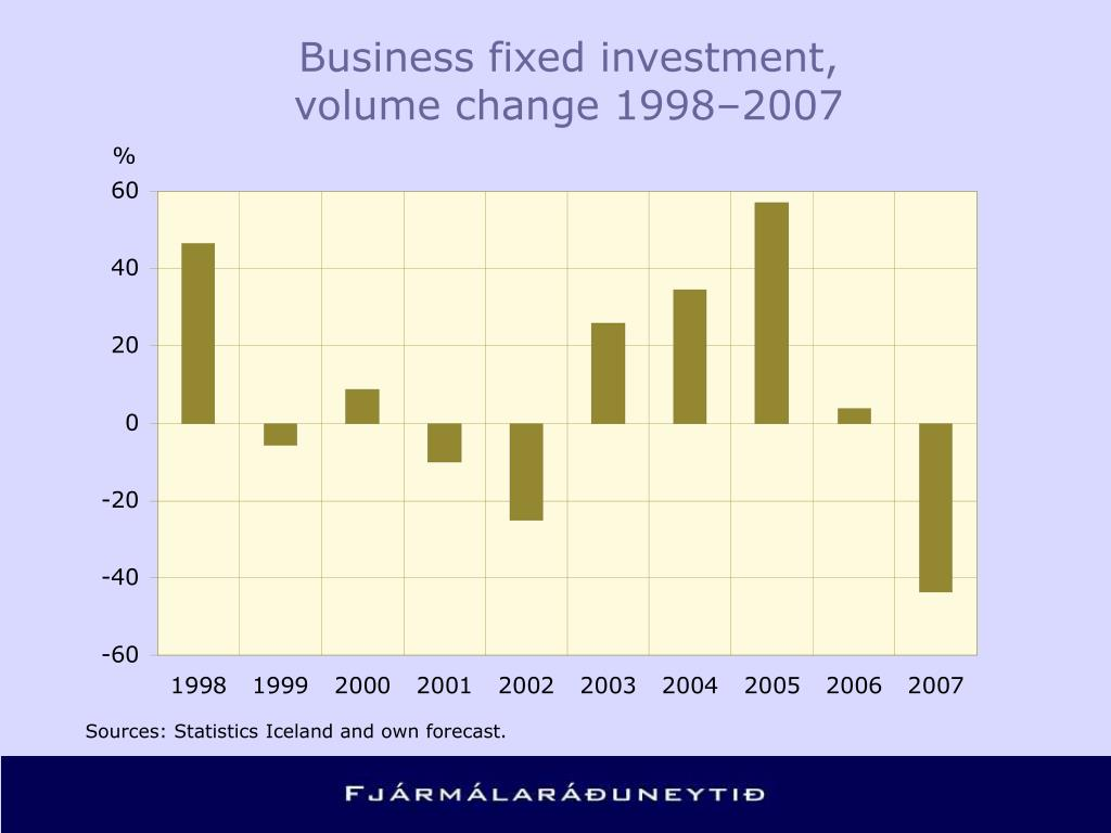 Business fixed investment,