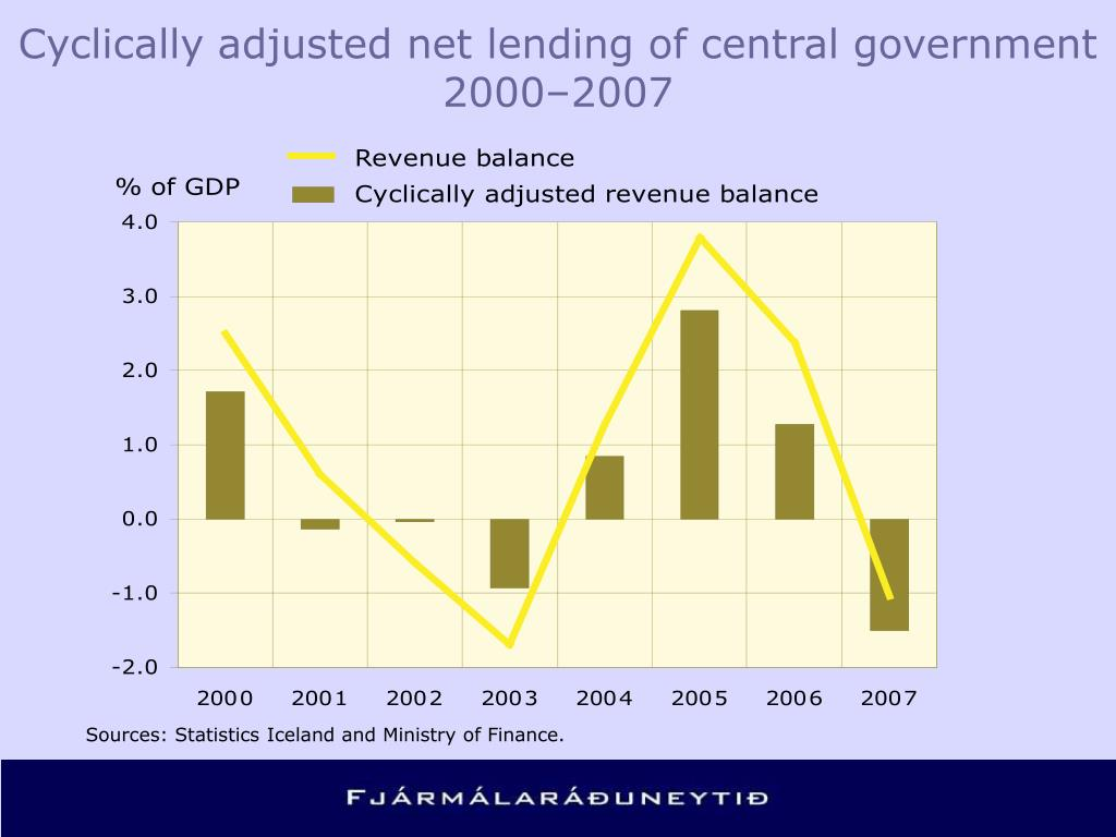 Cyclically adjusted net lending of central government 2000–2007