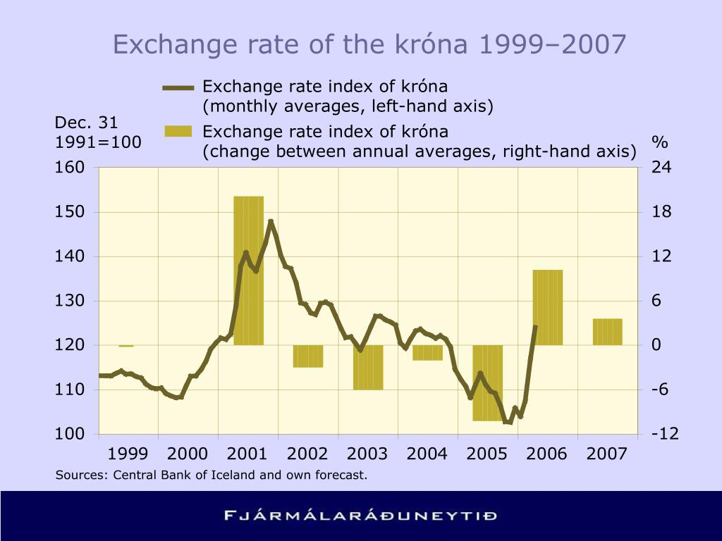 Exchange rate of the króna 1999–2007