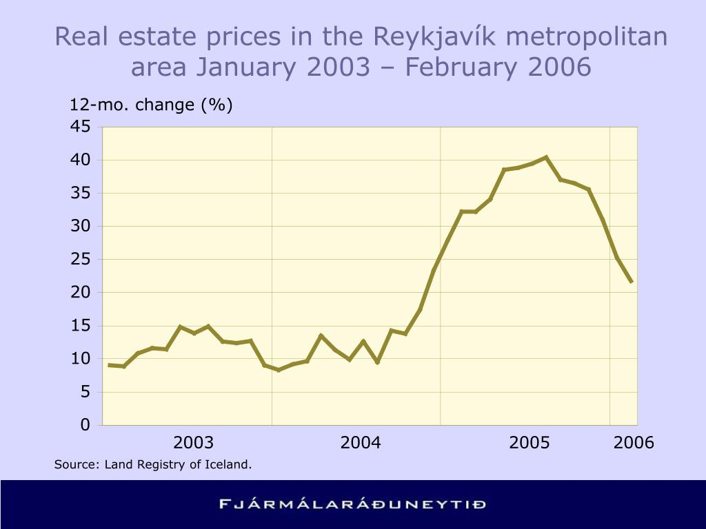Real estate prices in the Reykjavík metropolitan area January 2003 – February 2006