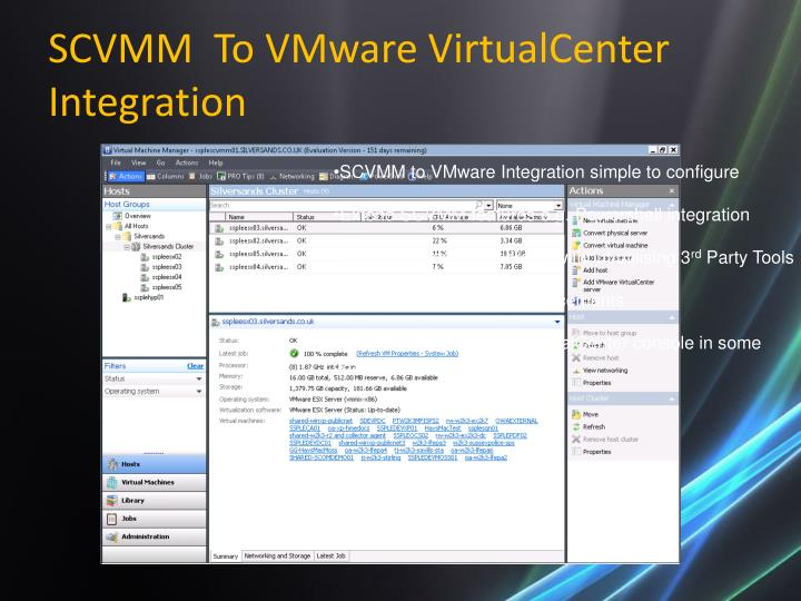 SCVMM  To VMware VirtualCenter Integration