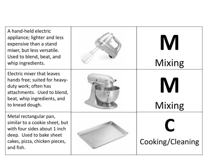 A hand-held electric appliance; lighter and less expensive than a stand mixer, but less versatile.  Used to blend, beat, and whip ingredients.