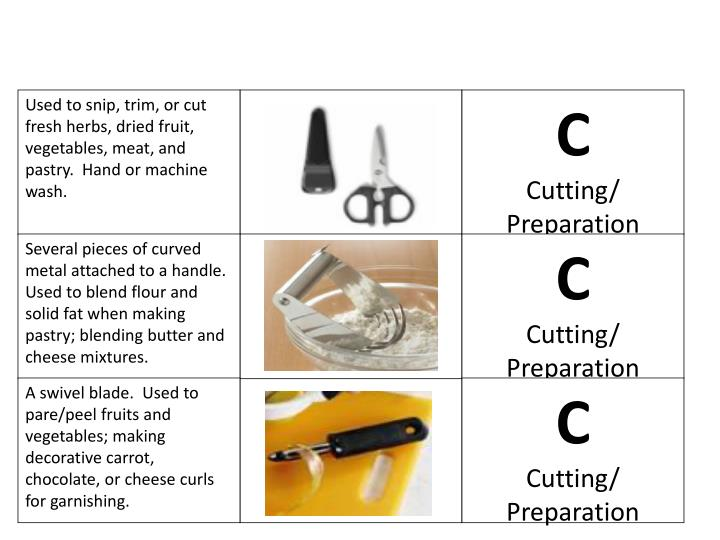Used to snip, trim, or cut fresh herbs, dried fruit, vegetables, meat, and pastry.  Hand or machine wash.