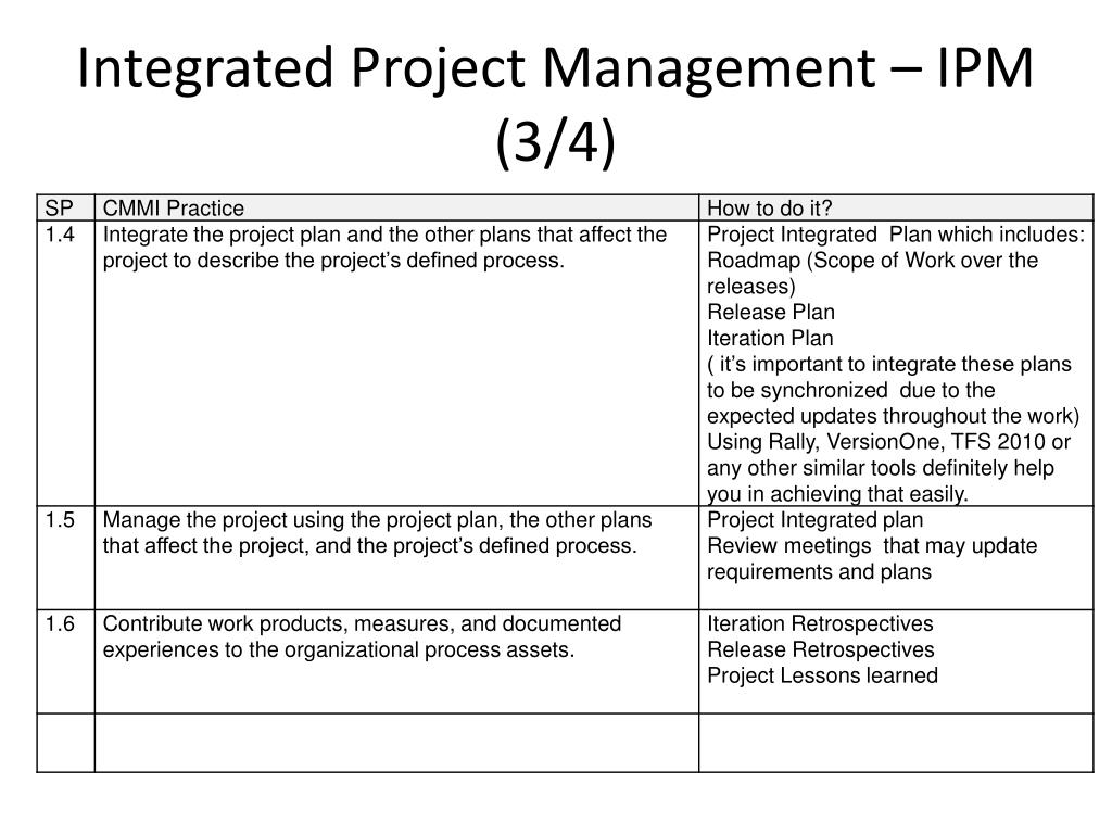 Integrated Project Management – IPM (3/4)
