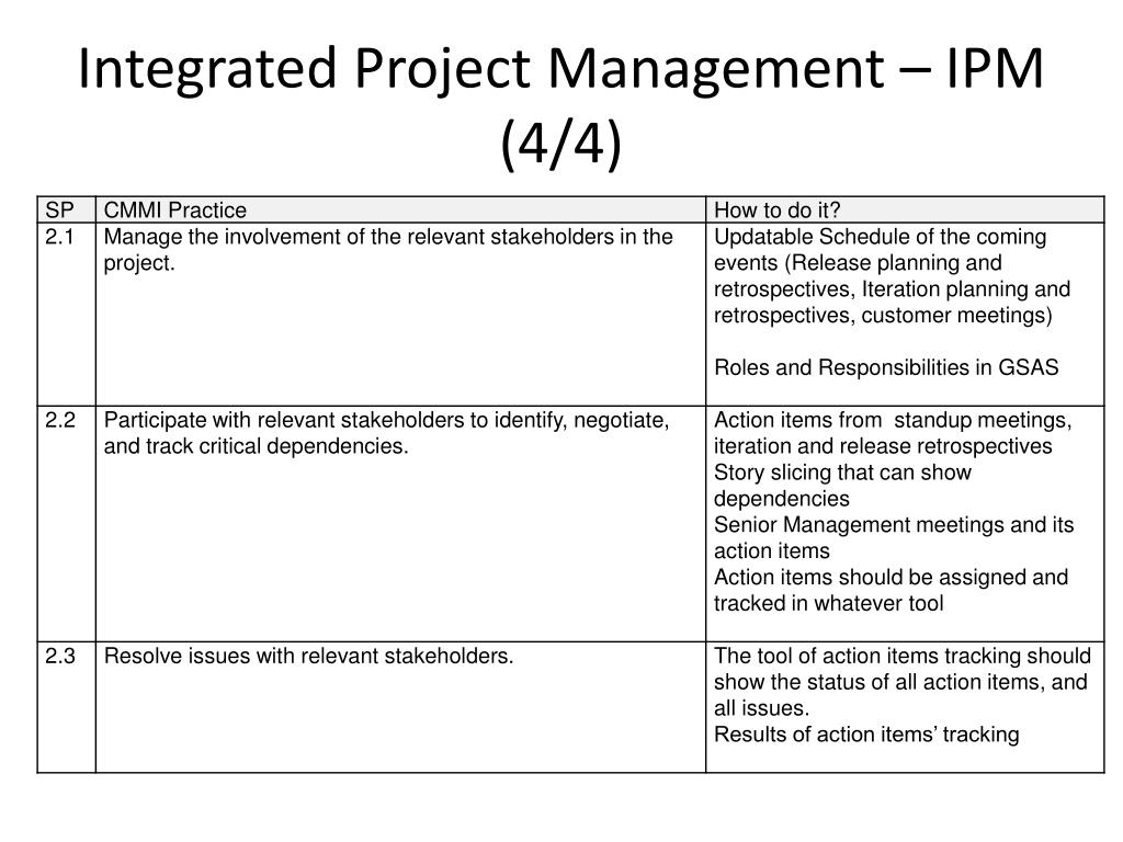 Integrated Project Management – IPM (4/4)